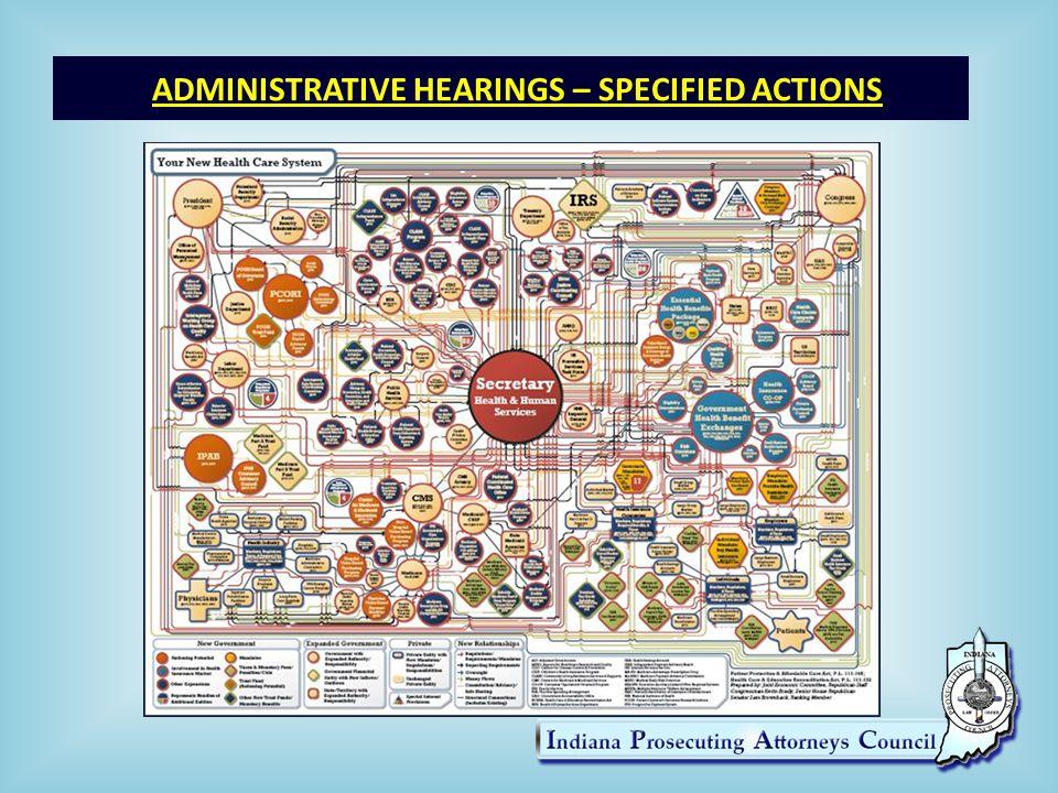 JUDICIAL REVIEW OF ADMINISTRATIVE AGENCY ACTION (1/9) Exhaustion of Administrative Remedies - Party must exhaust administrative remedies before seeking judicial review.