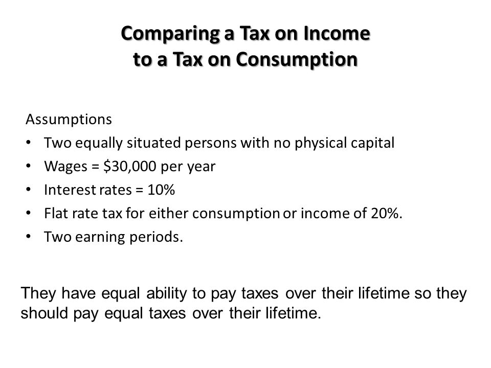 Comparing a Tax on Income to a Tax on Consumption Assumptions Two equally situated persons with no physical capital Wages = $30,000 per year Interest
