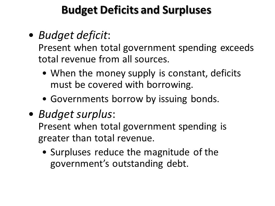 Budget Deficits and Surpluses Budget deficit: Present when total government spending exceeds total revenue from all sources. When the money supply is