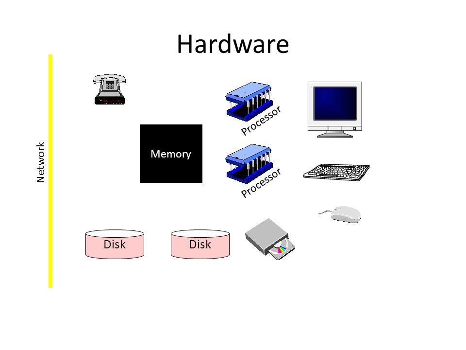 Hardware Memory Network Processor Disk
