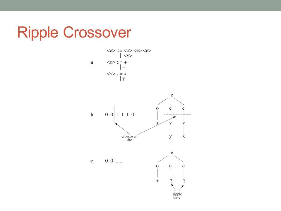 Ripple Crossover