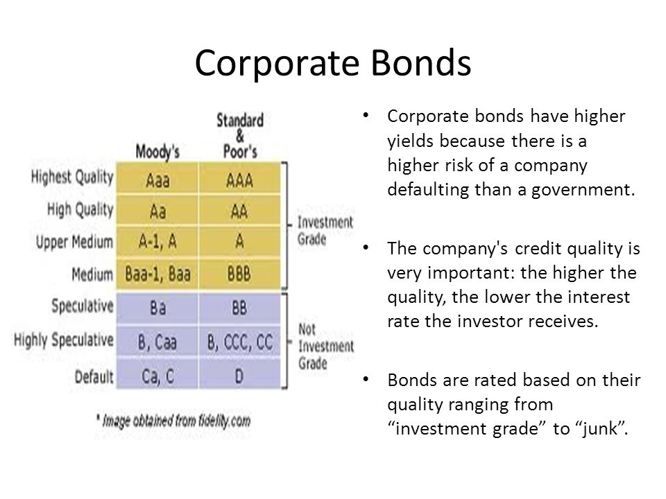 Corporate Bonds Corporate bonds have higher yields because there is a higher risk of a company defaulting than a government. The company's credit qual