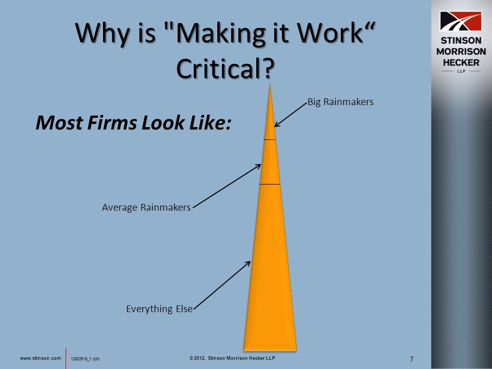 7 Why is Making it Work Critical.