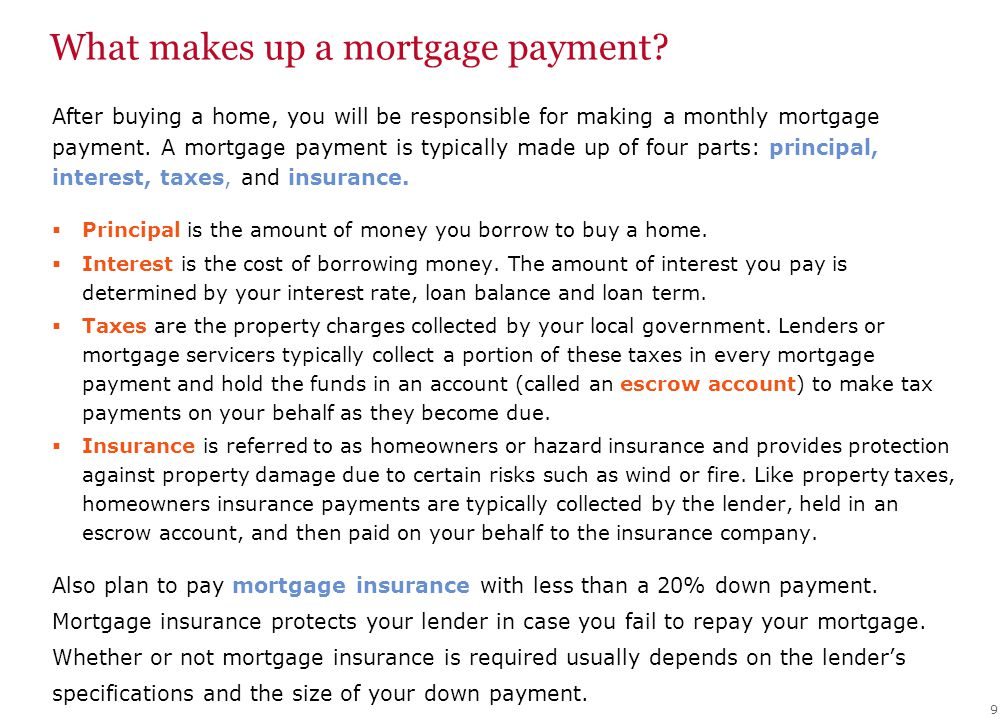 What makes up a mortgage payment.