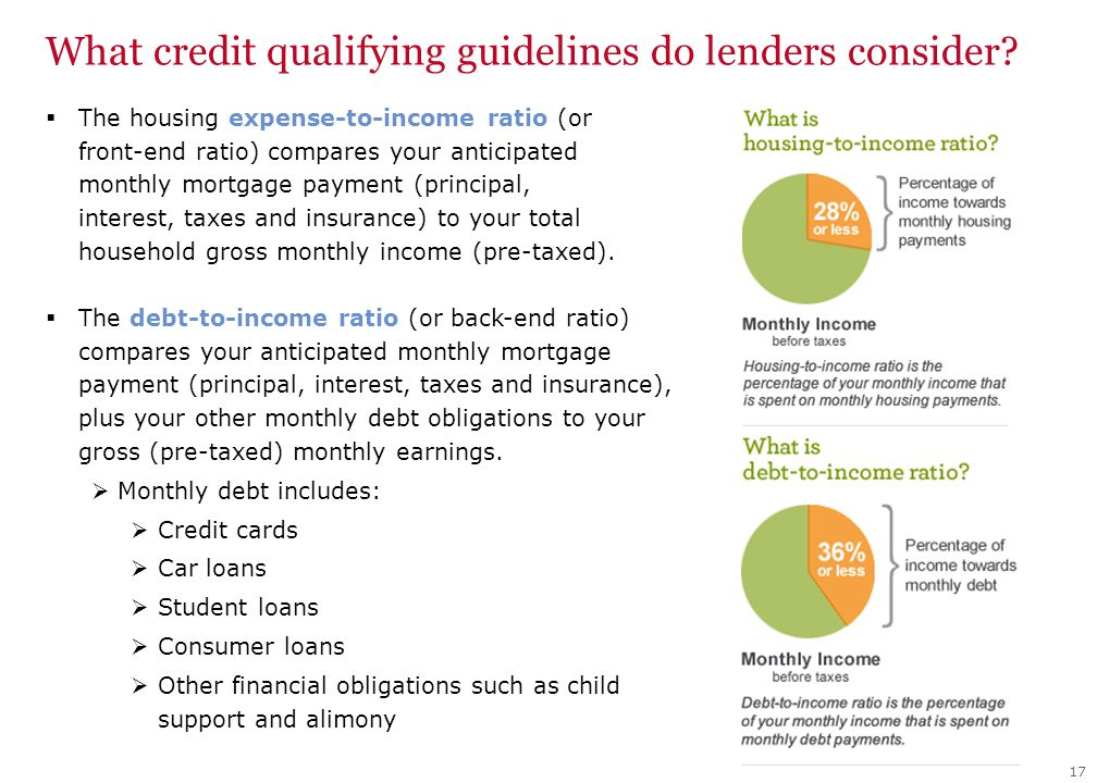 What credit qualifying guidelines do lenders consider.