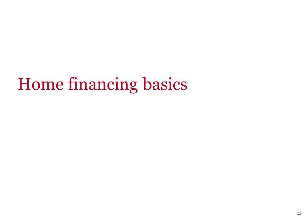 23 Home financing basics