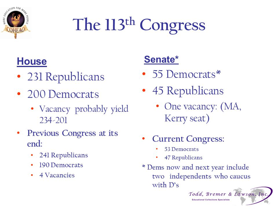 The 113 th Congress House 231 Republicans 200 Democrats Vacancy probably yield 234-201 Previous Congress at its end: 241 Republicans 190 Democrats 4 Vacancies Senate* 55 Democrats* 45 Republicans One vacancy: (MA, Kerry seat) Current Congress: 53 Democrats 47 Republicans * Dems now and next year include two independents who caucus with D's