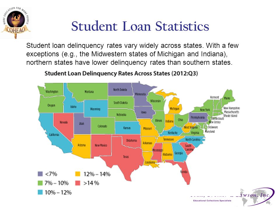 Student Loan Statistics Student loan delinquency rates vary widely across states. With a few exceptions (e.g., the Midwestern states of Michigan and I