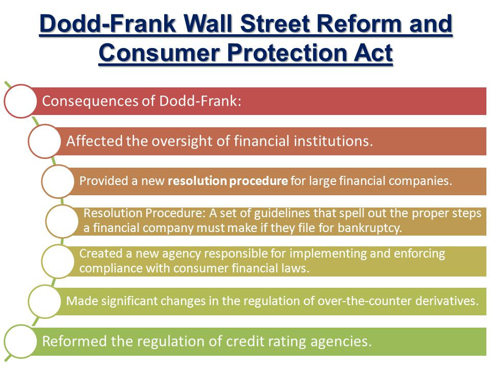 Dodd-Frank Wall Street Reform and Consumer Protection Act Consequences of Dodd-Frank: Affected the oversight of financial institutions.