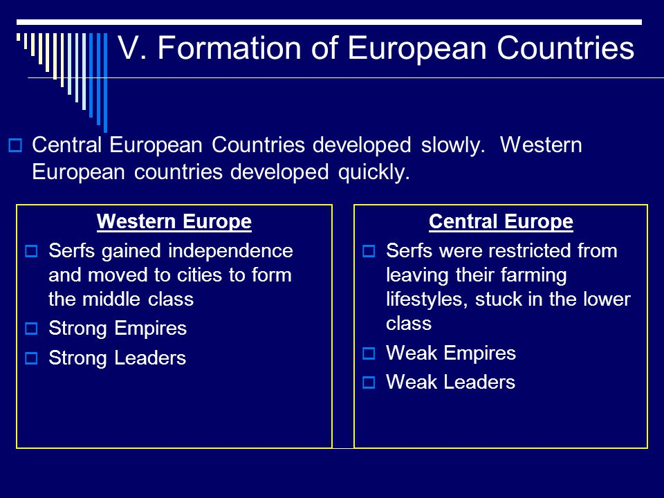 V. Formation of European Countries Western Europe  Serfs gained independence and moved to cities to form the middle class  Strong Empires  Strong L