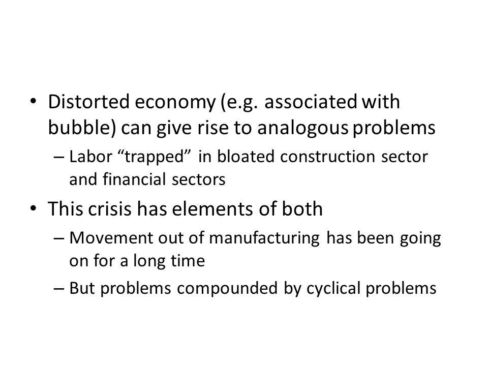 Distorted economy (e.g.