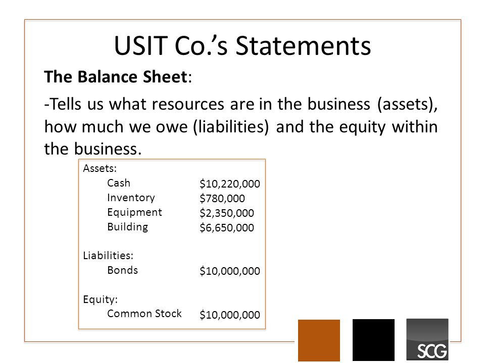 USIT Co.'s Statements The Balance Sheet: -Tells us what resources are in the business (assets), how much we owe (liabilities) and the equity within the business.