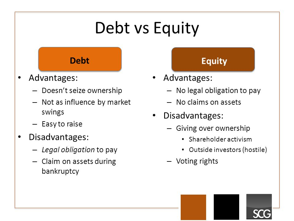 Debt vs Equity Debt Advantages: – Doesn't seize ownership – Not as influence by market swings – Easy to raise Disadvantages: – Legal obligation to pay – Claim on assets during bankruptcy Equity Advantages: – No legal obligation to pay – No claims on assets Disadvantages: – Giving over ownership Shareholder activism Outside investors (hostile) – Voting rights