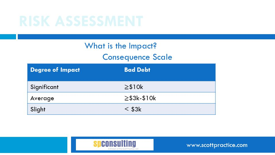 www.scottpractice.com RISK ASSESSMENT What is the Impact? Consequence Scale Degree of ImpactBad Debt Significant≥$10k Average≥$3k-$10k Slight< $3k