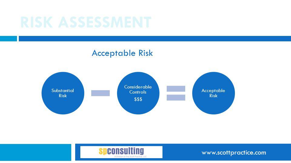 www.scottpractice.com RISK ASSESSMENT Acceptable Risk Substantial Risk Considerable Controls $$$ Acceptable Risk