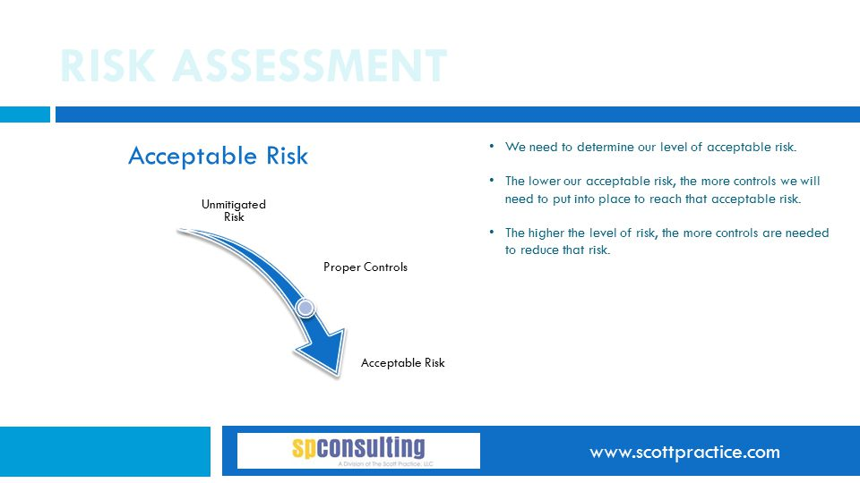 www.scottpractice.com RISK ASSESSMENT Acceptable Risk Unmitigated Risk Proper Controls Acceptable Risk We need to determine our level of acceptable ri