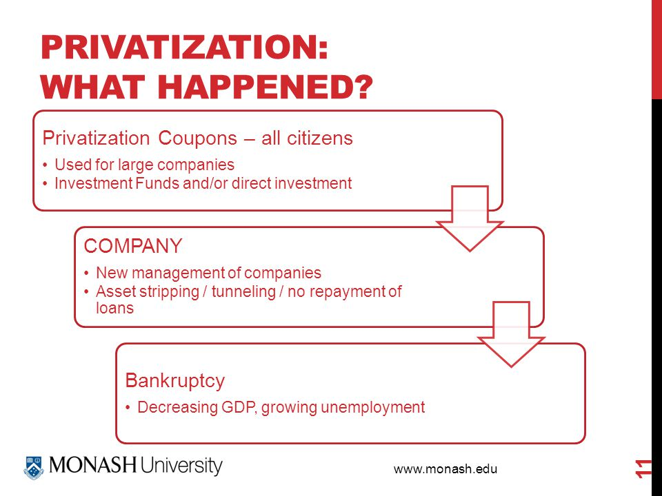 www.monash.edu PRIVATIZATION: WHAT HAPPENED.