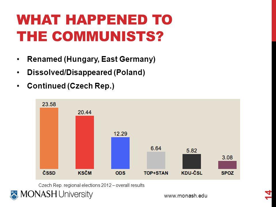 www.monash.edu WHAT HAPPENED TO THE COMMUNISTS.