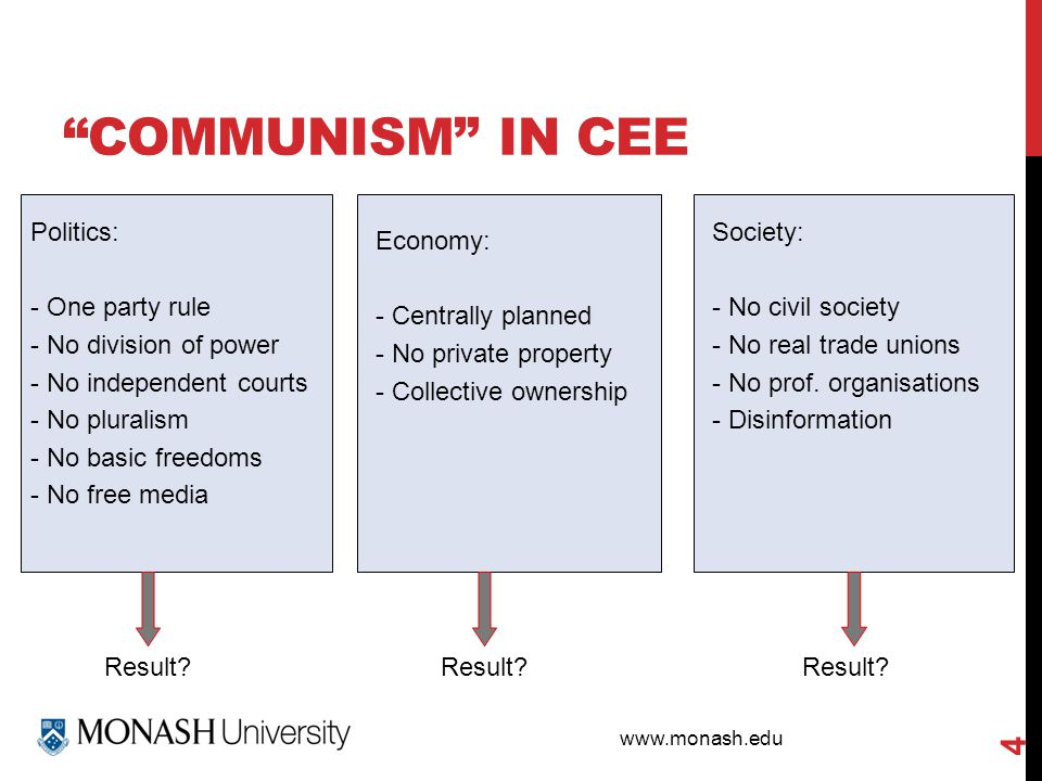 www.monash.edu COMMUNISM IN CEE Politics: - One party rule - No division of power - No independent courts - No pluralism - No basic freedoms - No free media Society: - No civil society - No real trade unions - No prof.