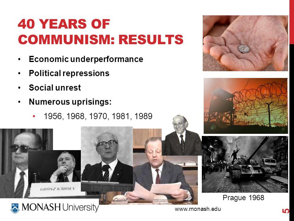 www.monash.edu 40 YEARS OF COMMUNISM: RESULTS Prague 1968 Economic underperformance Political repressions Social unrest Numerous uprisings: 1956, 1968, 1970, 1981, 1989 5