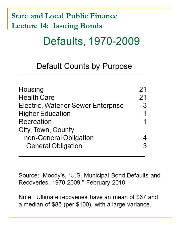 State and Local Public Finance Lecture 14: Issuing Bonds Defaults, 1970-2009 __________________________ Default Counts by Purpose Housing 21 Health Care 21 Electric, Water or Sewer Enterprise 3 Higher Education 1 Recreation 1 City, Town, County non-General Obligation 4 General Obligation 3 ______________________________________ Source: Moody's, U.S.