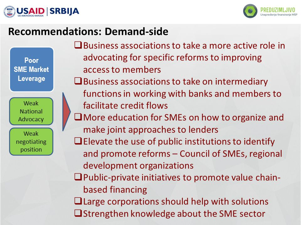 Poor SME Market Leverage Weak National Advocacy Weak negotiating position  Business associations to take a more active role in advocating for specific reforms to improving access to members  Business associations to take on intermediary functions in working with banks and members to facilitate credit flows  More education for SMEs on how to organize and make joint approaches to lenders  Elevate the use of public institutions to identify and promote reforms – Council of SMEs, regional development organizations  Public-private initiatives to promote value chain- based financing  Large corporations should help with solutions  Strengthen knowledge about the SME sector Recommendations: Demand-side