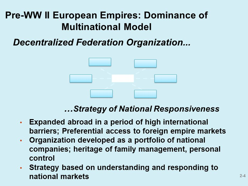 2-4 Pre-WW II European Empires: Dominance of Multinational Model Decentralized Federation Organization... … Strategy of National Responsiveness Expand