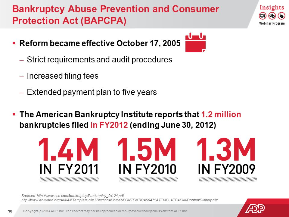 Bankruptcy Abuse Prevention and Consumer Protection Act (BAPCPA)  Reform became effective October 17, 2005 – Strict requirements and audit procedures – Increased filing fees – Extended payment plan to five years  The American Bankruptcy Institute reports that 1.2 million bankruptcies filed in FY2012 (ending June 30, 2012) Sources: http://www.cch.com/bankruptcy/Bankruptcy_04-21.pdf http://www.abiworld.org/AM/AMTemplate.cfm?Section=Home&CONTENTID=66471&TEMPLATE=/CM/ContentDisplay.cfm Copyright (c) 2014 ADP, Inc.