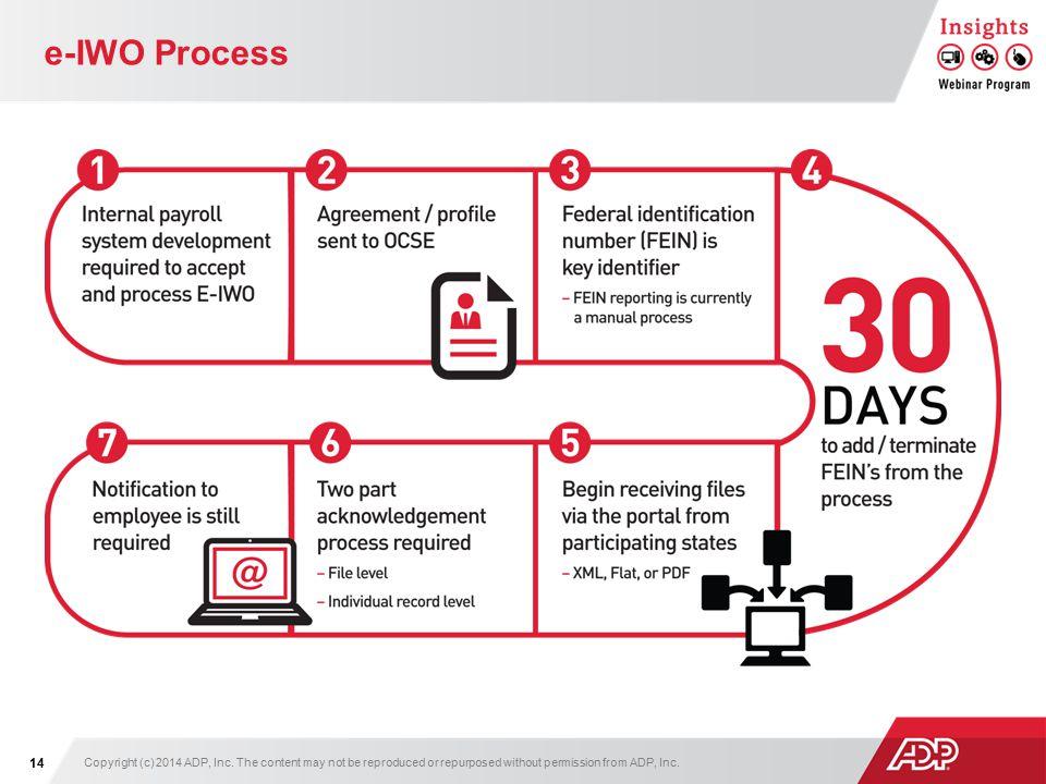 e-IWO Process 14 Copyright (c) 2014 ADP, Inc.