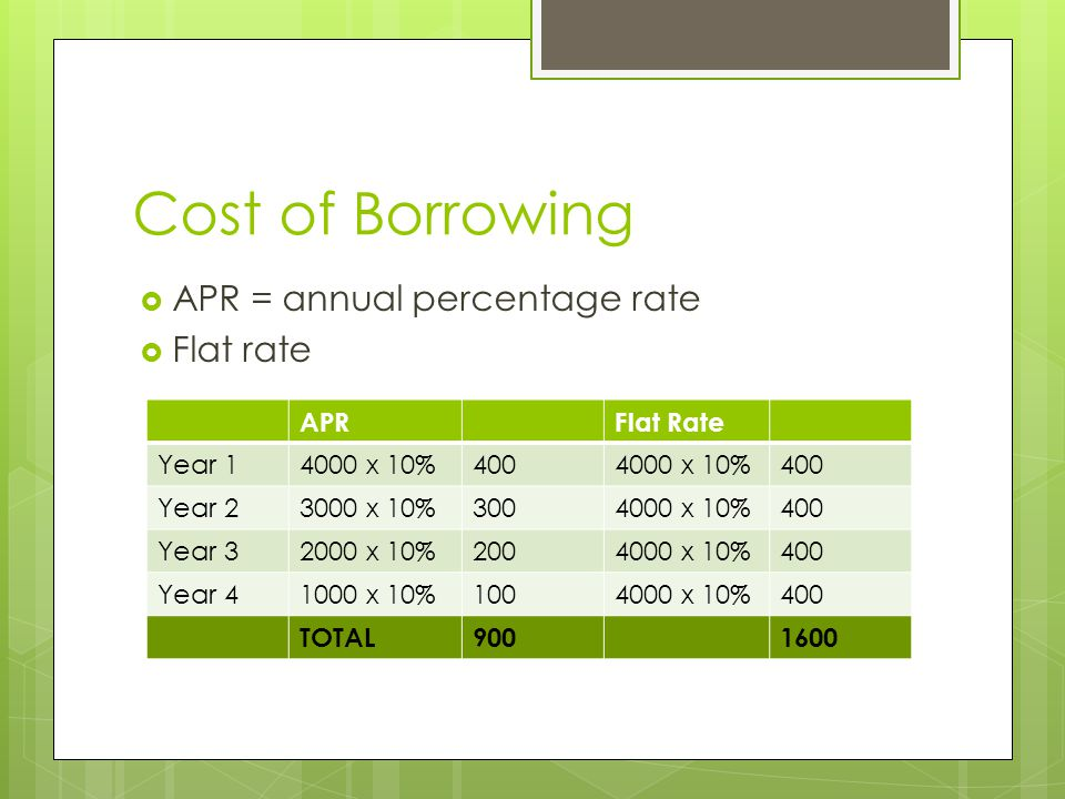 Cost of Borrowing  APR = annual percentage rate  Flat rate APRFlat Rate Year 14000 x 10%4004000 x 10%400 Year 23000 x 10%3004000 x 10%400 Year 32000