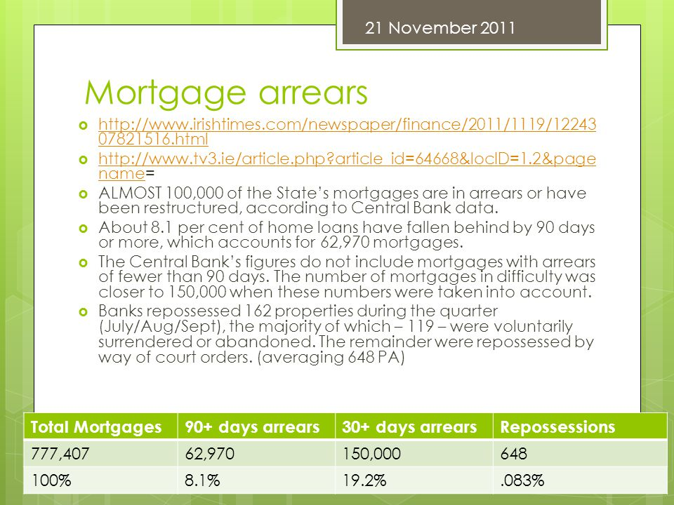 Mortgage arrears  http://www.irishtimes.com/newspaper/finance/2011/1119/12243 07821516.html http://www.irishtimes.com/newspaper/finance/2011/1119/122