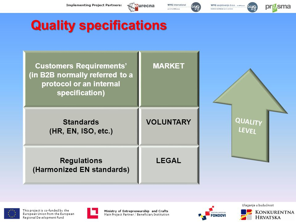 Quality specifications This project is co-funded by the European Union from the European Fund for Regional Development Ministry of Entrepreneurship and Crafts Main Project Partner / Beneficiary Institution Customers Requirements' (in B2B normally referred to a protocol or an internal specification) MARKET Standards (HR, EN, ISO, etc.) VOLUNTARY Regulations (Harmonized EN standards) LEGAL QUALITY LEVEL Implementing Project Partners: Ministry of Entrepreneurship and Crafts Main Project Partner / Beneficiary Institution Ulaganje u budućnost This project is co-funded by the European Union from the European Regional Development Fund