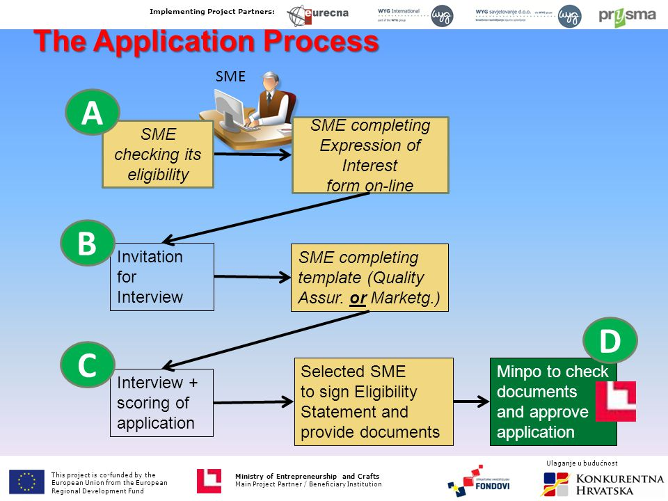 The Application Process SME completing Expression of Interest form on-line Invitation for Interview SME completing template (Quality Assur.