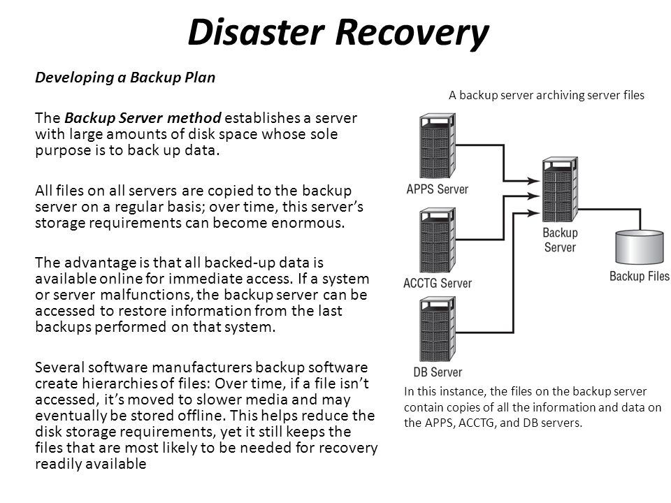 Disaster Recovery Developing a Backup Plan The Backup Server method establishes a server with large amounts of disk space whose sole purpose is to back up data.