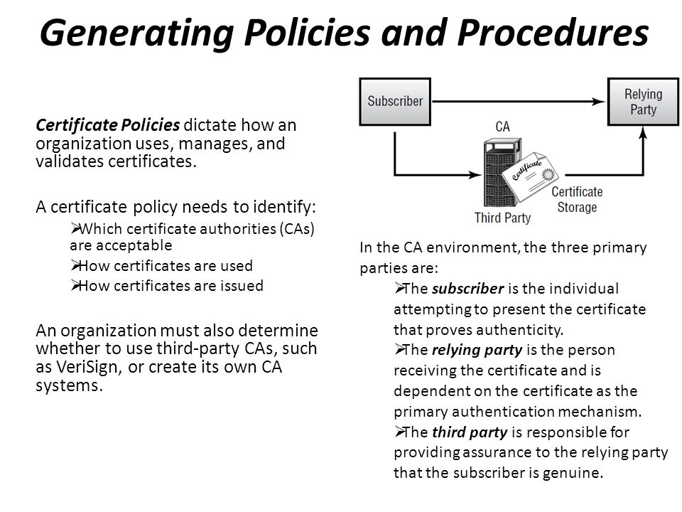 Certificate Policies dictate how an organization uses, manages, and validates certificates.