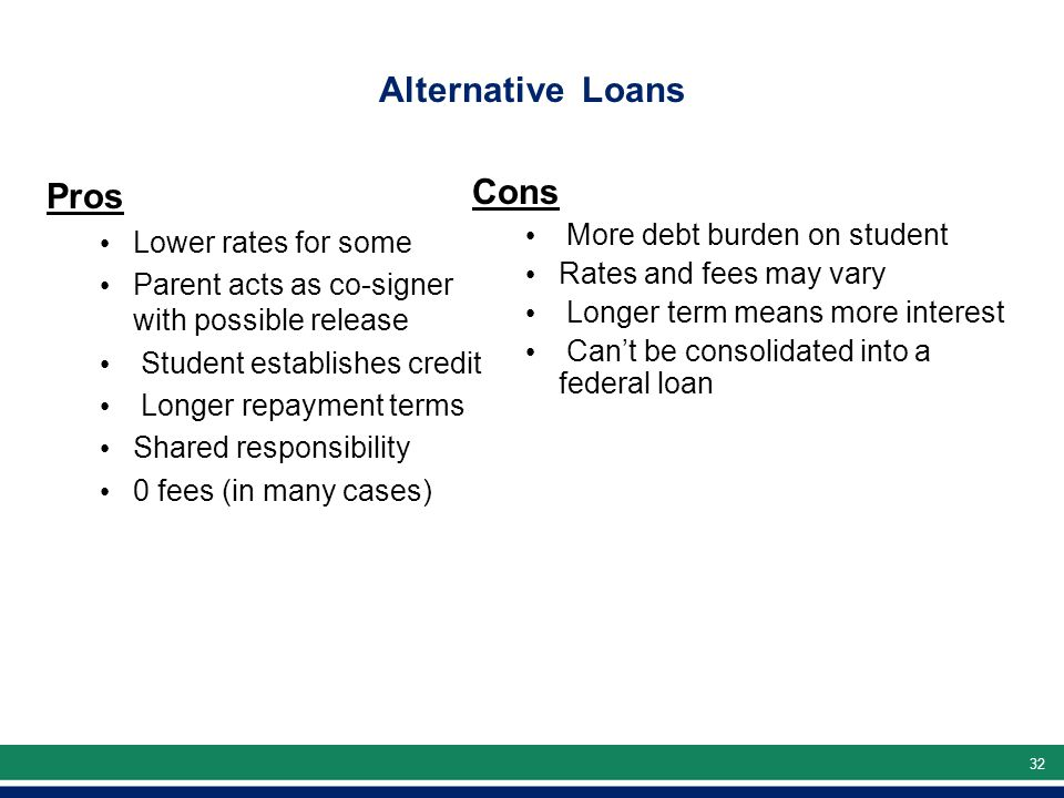 32 Alternative Loans Pros Lower rates for some Parent acts as co-signer with possible release Student establishes credit Longer repayment terms Shared responsibility 0 fees (in many cases) Cons More debt burden on student Rates and fees may vary Longer term means more interest Can't be consolidated into a federal loan