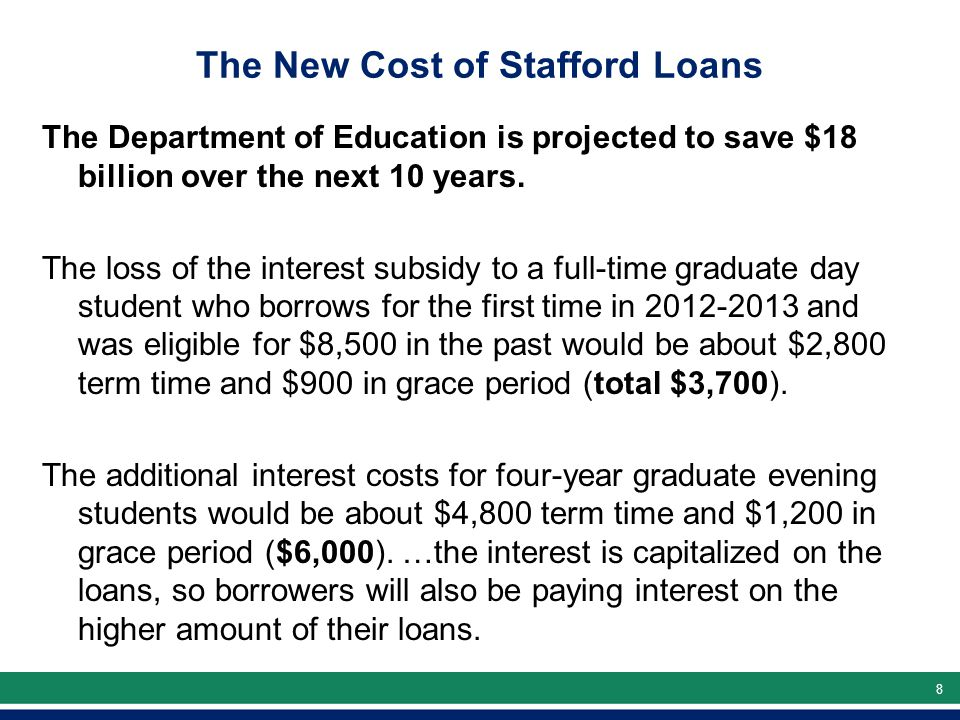 19 Alternative Loans Interest Rates and Fees No Fees (most companies) Fixed Rates o Citizens Bank TruFit Student Loan starts at 5.75% Variable Interest rates o Citizens Bank TruFit Variable Rate starts at One-Month LIBOR + 2.50% What are the rates at your school?