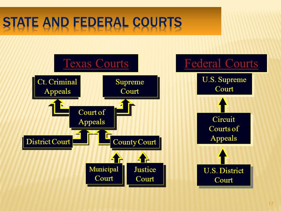 17 Ct. Criminal Appeals Ct.