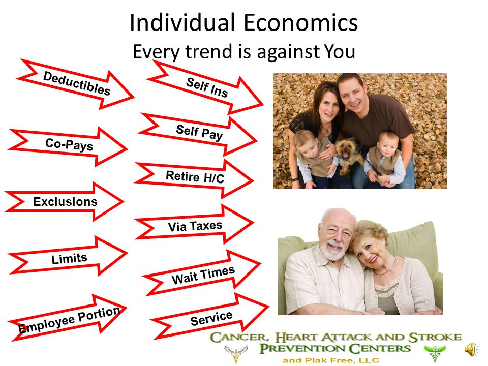 Individual Economics Health Care costs are #1 cause of personal bankruptcy Largest household expenditure, > mortgage Costs increase dramatically with age, highest costs when most vulnerable The more government pays, the more allocation they determine.