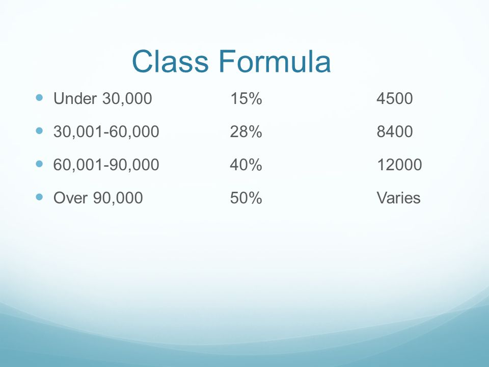 Class Formula Under 30,00015%4500 30,001-60,00028%8400 60,001-90,00040%12000 Over 90,00050%Varies