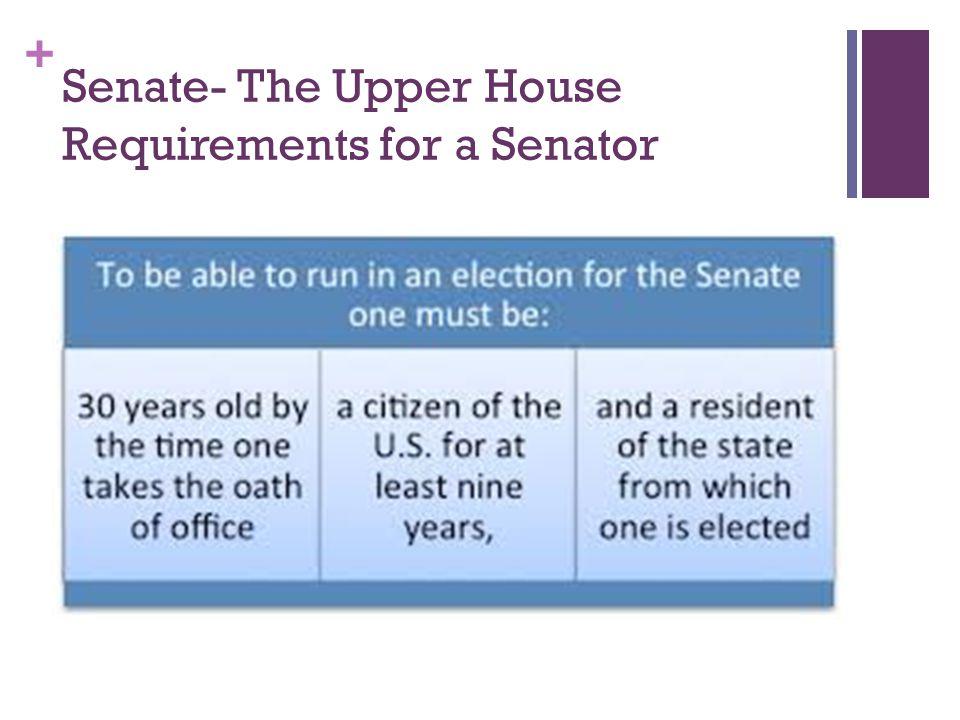 + Senate- The Upper House Requirements for a Senator