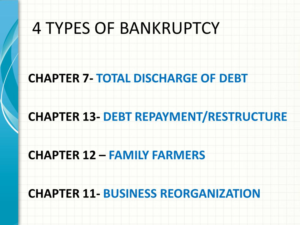 4 TYPES OF BANKRUPTCY CHAPTER 7- TOTAL DISCHARGE OF DEBT CHAPTER 13- DEBT REPAYMENT/RESTRUCTURE CHAPTER 12 – FAMILY FARMERS CHAPTER 11- BUSINESS REORGANIZATION