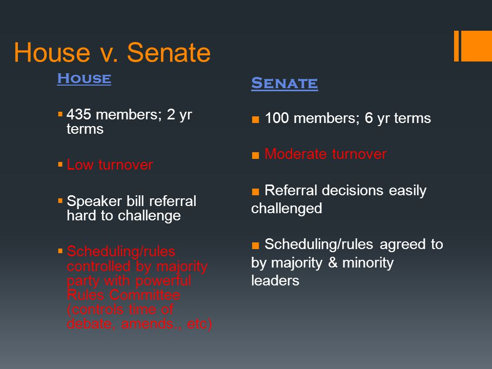 House v. Senate House  435 members; 2 yr terms  Low turnover  Speaker bill referral hard to challenge  Scheduling/rules controlled by majority par