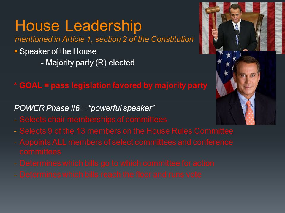 House Leadership mentioned in Article 1, section 2 of the Constitution  Speaker of the House: - Majority party (R) elected * GOAL = pass legislation