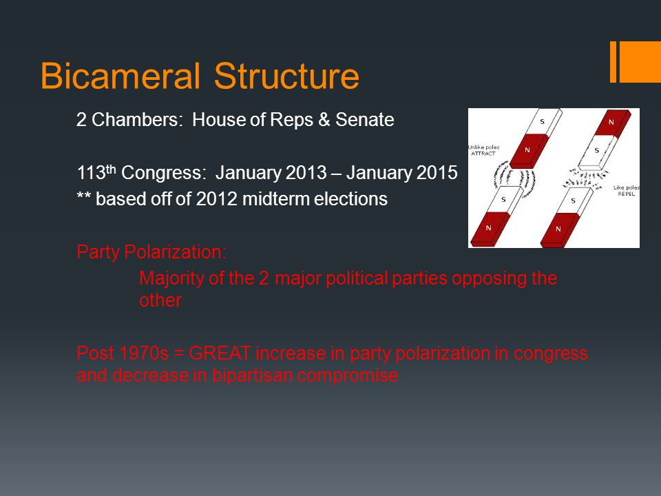Bicameral Structure 2 Chambers: House of Reps & Senate 113 th Congress: January 2013 – January 2015 ** based off of 2012 midterm elections Party Polar