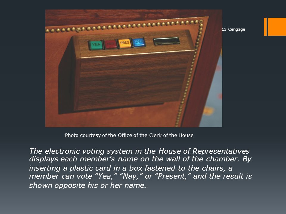 Copyright © 2013 Cengage The electronic voting system in the House of Representatives displays each member's name on the wall of the chamber. By inser