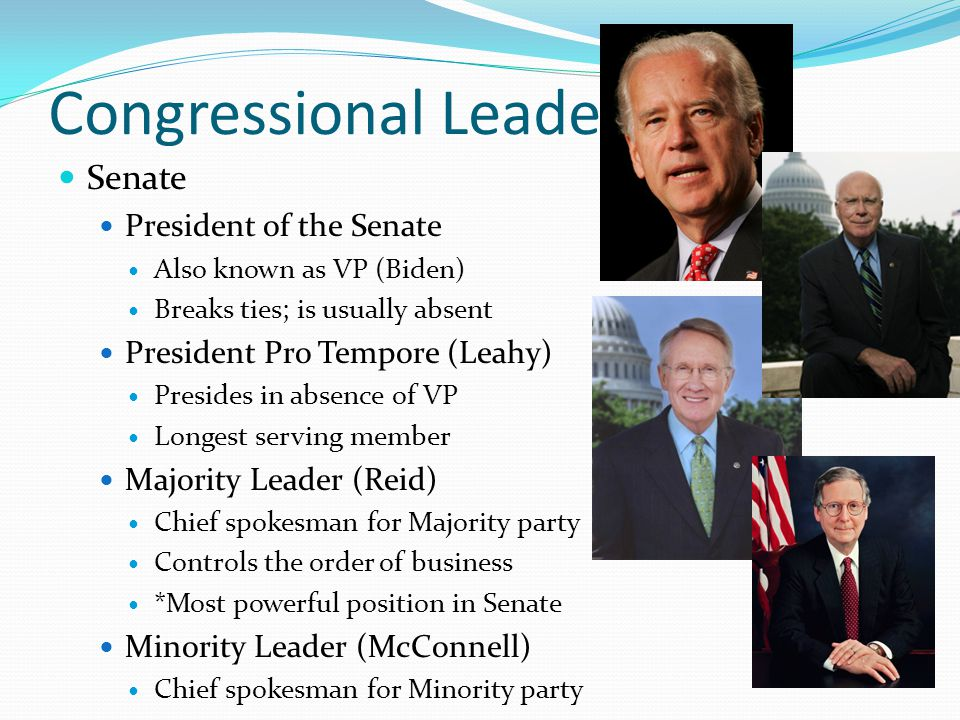 Congressional Leadership House Speaker of the House (Boehner) Presiding officer & member of majority party Controls the order of business *Most powerful position in Congress Majority Leader (Cantor) Spokesman for Majority party Minority Leader (Pelosi) Spokesman for Minority party Whips Assist the majority / minority leaders
