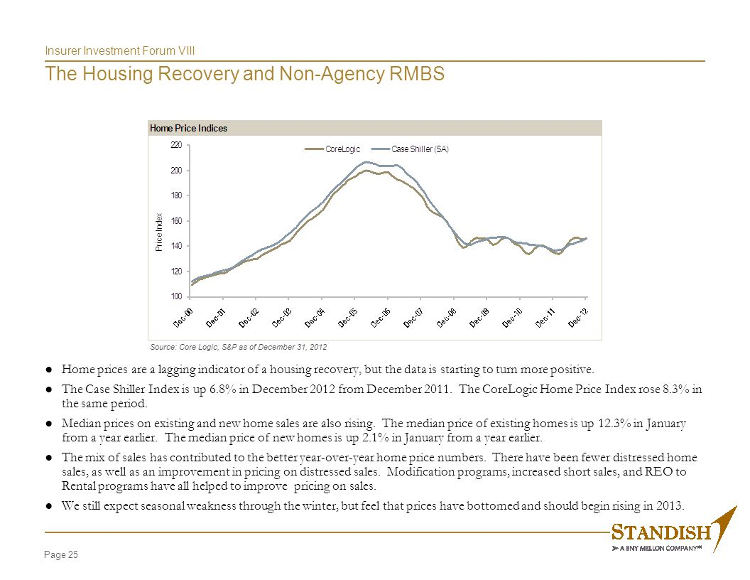 Page 25 Insurer Investment Forum VIII The Housing Recovery and Non-Agency RMBS ●Home prices are a lagging indicator of a housing recovery, but the data is starting to turn more positive.