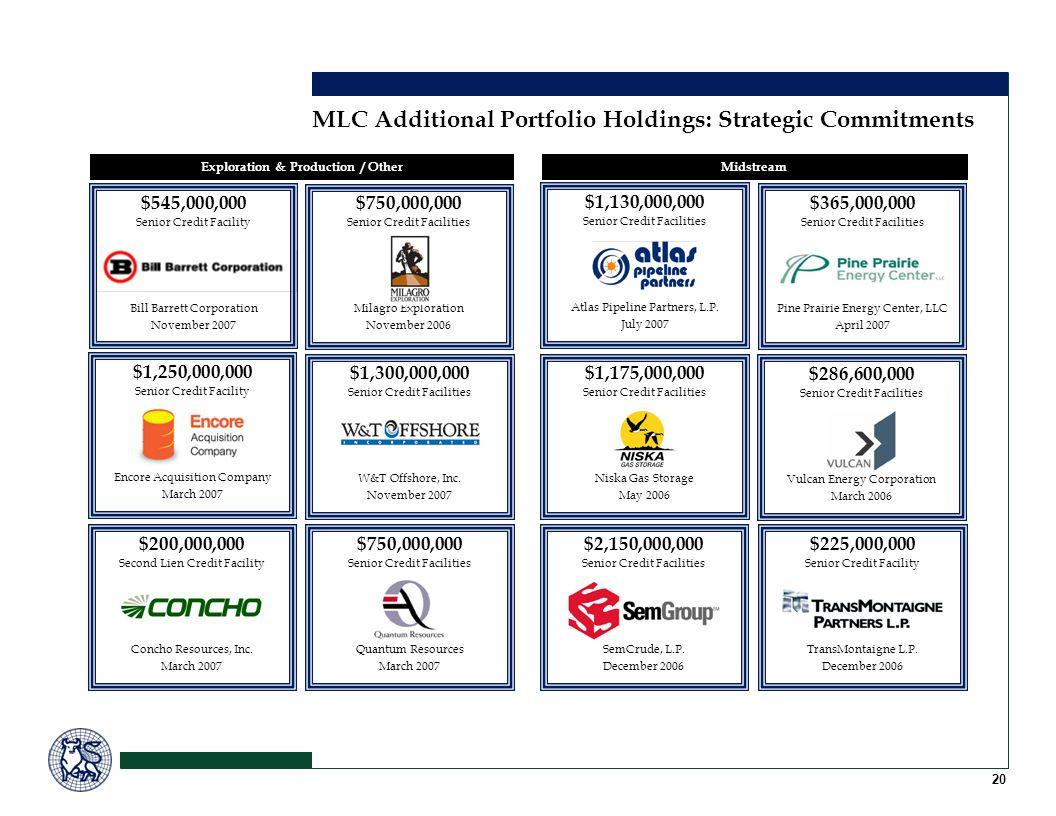 20 $1,130,000,000 Senior Credit Facilities Atlas Pipeline Partners, L.P.