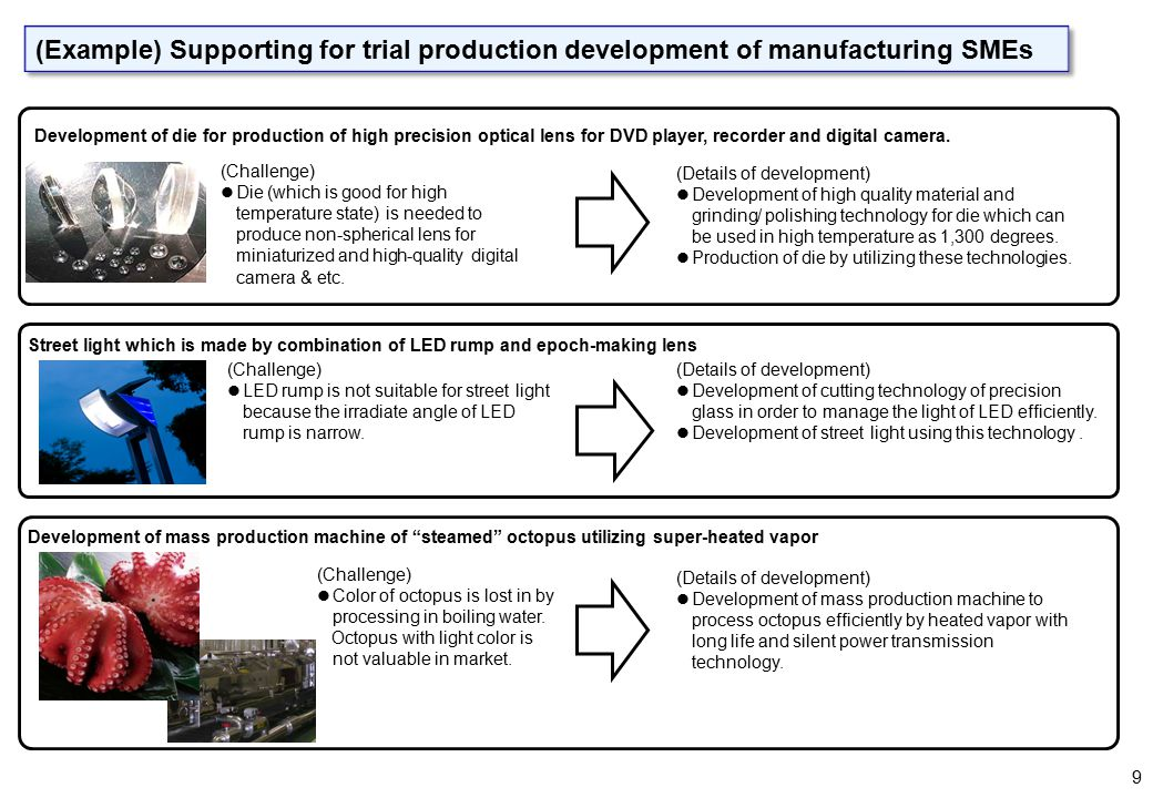 Development of die for production of high precision optical lens for DVD player, recorder and digital camera.